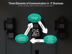 Three Elements Of Communication In IT Business Ppt PowerPoint Presentation Visual Aids Pictures PDF
