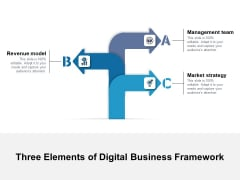 Three Elements Of Digital Business Framework Ppt PowerPoint Presentation Pictures Example Introduction PDF