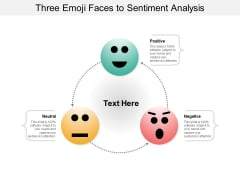 Three Emoji Faces To Sentiment Analysis Ppt Powerpoint Presentation Inspiration Gallery