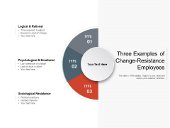Three Examples Of Change Resistance Employees Ppt PowerPoint Presentation Slides Layout PDF