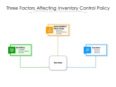 Three Factors Affecting Inventory Control Policy Ppt PowerPoint Presentation Gallery Portfolio PDF