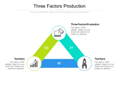 Three Factors Production Ppt PowerPoint Presentation Gallery Graphics Download Cpb