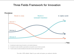 Three Fields Framework For Innovation Ppt Powerpoint Presentation Summary Shapes