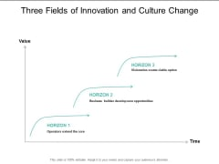 Three Fields Of Innovation And Culture Change Ppt Powerpoint Presentation Ideas Images