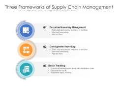 Three Frameworks Of Supply Chain Management Ppt PowerPoint Presentation File Summary PDF