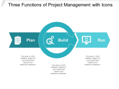 Three Functions Of Project Management With Icons Ppt PowerPoint Presentation Gallery Portfolio