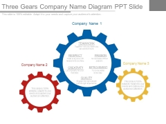 Three Gears Company Name Diagram Ppt Slide