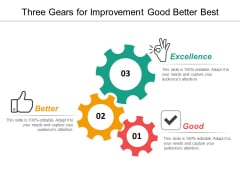 Three Gears For Improvement Good Better Best Ppt Powerpoint Presentation Summary Designs