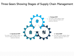 Three Gears Showing Stages Of Supply Chain Management Ppt PowerPoint Presentation Icon Gallery PDF