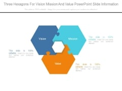 Three Hexagons For Vision Mission And Value Powerpoint Slide Information