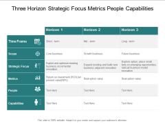 Three Horizon Strategic Focus Metrics People Capabilities Ppt Powerpoint Presentation Styles Graphics Tutorials