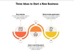 Three Ideas To Start A New Business Ppt PowerPoint Presentation Gallery Slide Portrait PDF