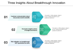 Three Insights About Breakthrough Innovation Ppt PowerPoint Presentation Layouts Grid