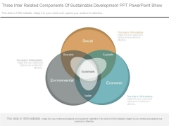 Three Inter Related Components Of Sustainable Development Ppt Powerpoint Show
