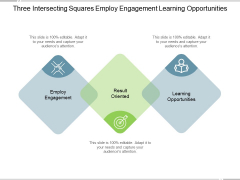 Three Intersecting Squares Employ Engagement Learning Opportunities Ppt PowerPoint Presentation Slide