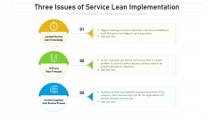 Three Issues Of Service Lean Implementation Ppt PowerPoint Presentation Professional Aids PDF