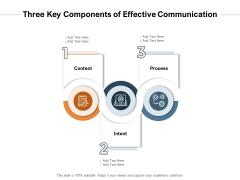 Three Key Components Of Effective Communication Ppt PowerPoint Presentation Slides Smartart PDF