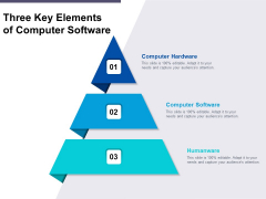 Three Key Elements Of Computer Software Ppt PowerPoint Presentation Layouts Deck PDF