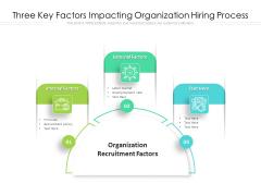Three Key Factors Impacting Organization Hiring Process Ppt PowerPoint Presentation File Slides PDF