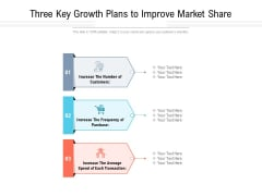 Three Key Growth Plans To Improve Market Share Ppt PowerPoint Presentation Outline Diagrams PDF