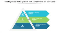Three Key Levels Of Management With Administrative And Supervisory Ppt PowerPoint Presentation File Sample PDF