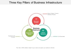 Three Key Pillars Of Business Infrastructure Ppt Powerpoint Presentation Pictures Graphics Template