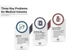 Three Key Problems For Medical Industry Ppt PowerPoint Presentation Gallery Graphics Design PDF