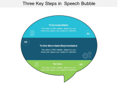 Three Key Steps In Speech Bubble Ppt PowerPoint Presentation Show Icon