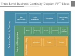 Three Level Business Continuity Diagram Ppt Slides