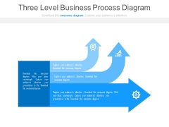 Three Level Business Process Diagram Ppt Slides
