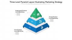 Three Level Pyramid Layout Illustrating Marketing Strategy Ppt PowerPoint Presentation File Show PDF