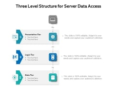Three Level Structure For Server Data Access Ppt PowerPoint Presentation Gallery Layouts PDF