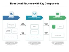 Three Level Structure With Key Components Ppt PowerPoint Presentation File Show PDF