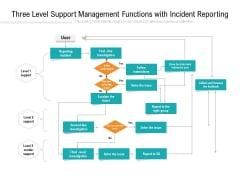 Three Level Support Management Functions With Incident Reporting Ppt PowerPoint Presentation Gallery Background Designs PDF