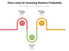 Three Levels For Increasing Business Productivity Ppt Model Clipart Images PDF