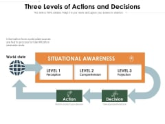 Three Levels Of Actions And Decisions Ppt PowerPoint Presentation Portfolio Rules PDF