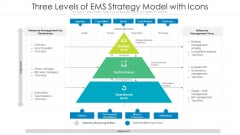 Three Levels Of EMS Strategy Model With Icons Ppt Slides Layout PDF