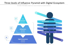 Three Levels Of Influence Pyramid With Digital Ecosystem Ppt PowerPoint Presentation Icon Files PDF
