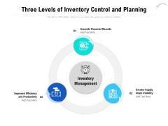 Three Levels Of Inventory Control And Planning Ppt PowerPoint Presentation Show Slideshow