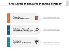 Three Levels Of Resource Planning Strategy Ppt PowerPoint Presentation Gallery Ideas PDF