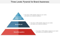 Three Levels Pyramid For Brand Awareness Ppt PowerPoint Presentation Gallery Display PDF