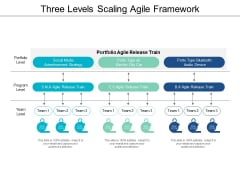 Three Levels Scaling Agile Framework Ppt PowerPoint Presentation Model Slide Portrait