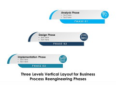 Three Levels Vertical Layout For Business Process Reengineering Phases Ppt PowerPoint Presentation Icon Demonstration PDF