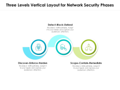 Three Levels Vertical Layout For Network Security Phases Ppt PowerPoint Presentation Portfolio Background Designs PDF