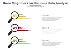 Three Magnifiers Situation Analysis Template Powerpoint Slides