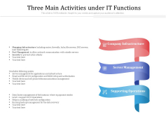Three Main Activities Under IT Functions Ppt PowerPoint Presentation Gallery Slides PDF