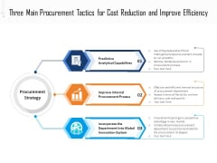 Three Main Procurement Tactics For Cost Reduction And Improve Efficiency Ppt PowerPoint Presentation File Deck PDF