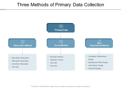 Three Methods Of Primary Data Collection Ppt PowerPoint Presentation Infographics Graphics Design