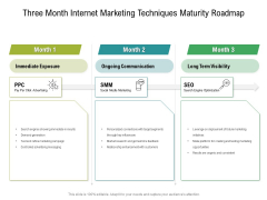 Three Month Internet Marketing Techniques Maturity Roadmap Designs