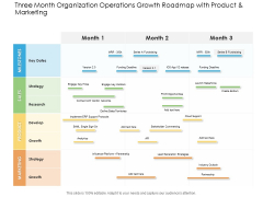 Three Month Organization Operations Growth Roadmap With Product And Marketing Information